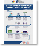 neighbourhood_preparedness-infographic